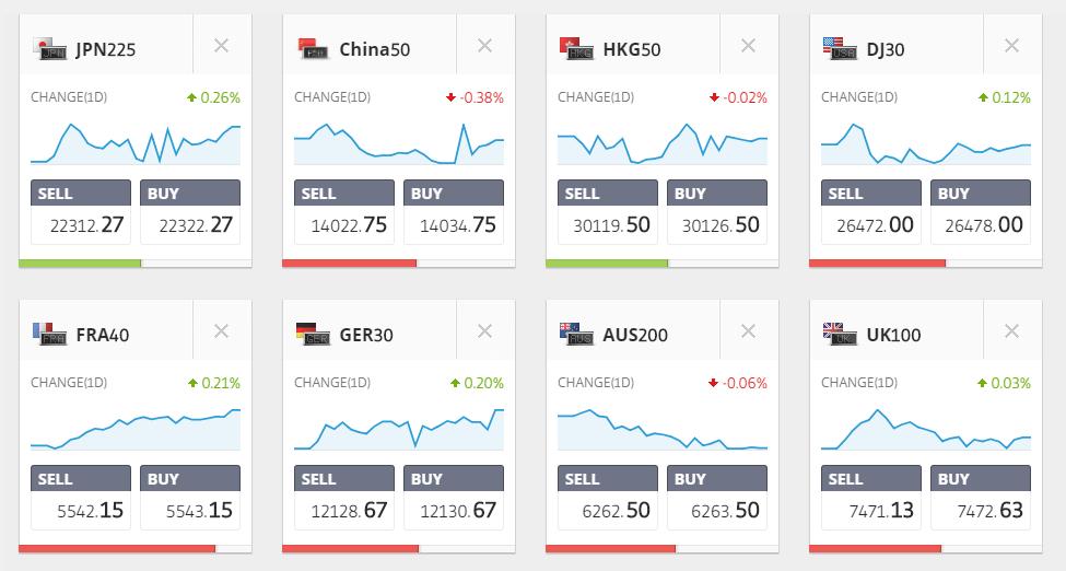 bitcoin, blockchain, ethereum, cryptocurrency, market, trading