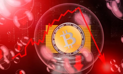 Bitcoin Price Watch BTC Analysis