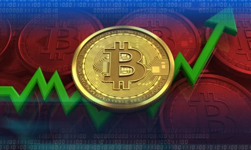 Image result for Bitcoin breaks major resistance at $11,400, is $12K next?