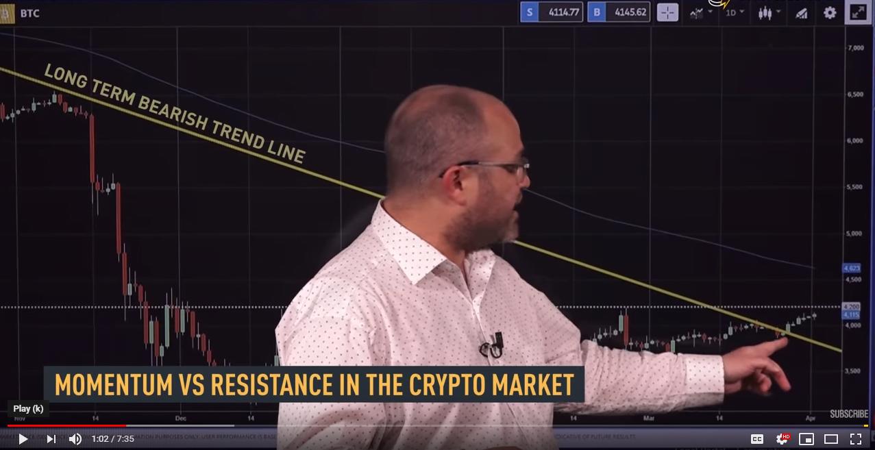 crypto, bitcoin, blockchain, market, trading, ethereum