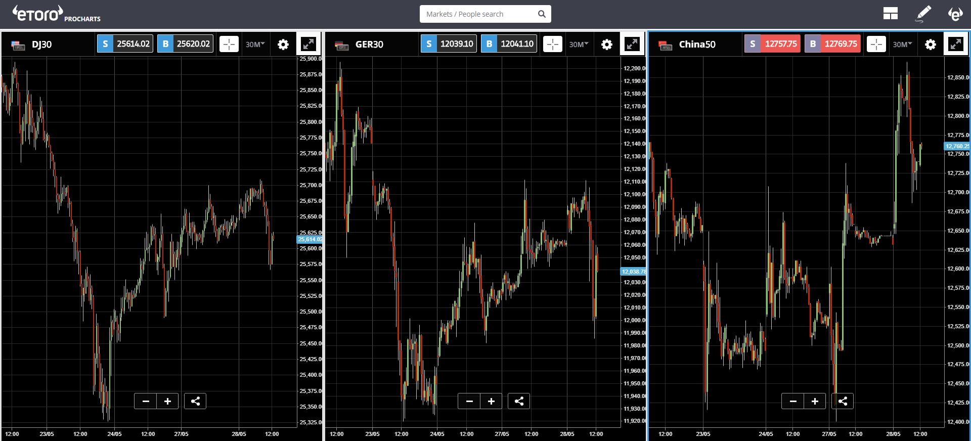 bitcoin, cryptocurrency, market, blockchain, ethereum, trading, stocks,