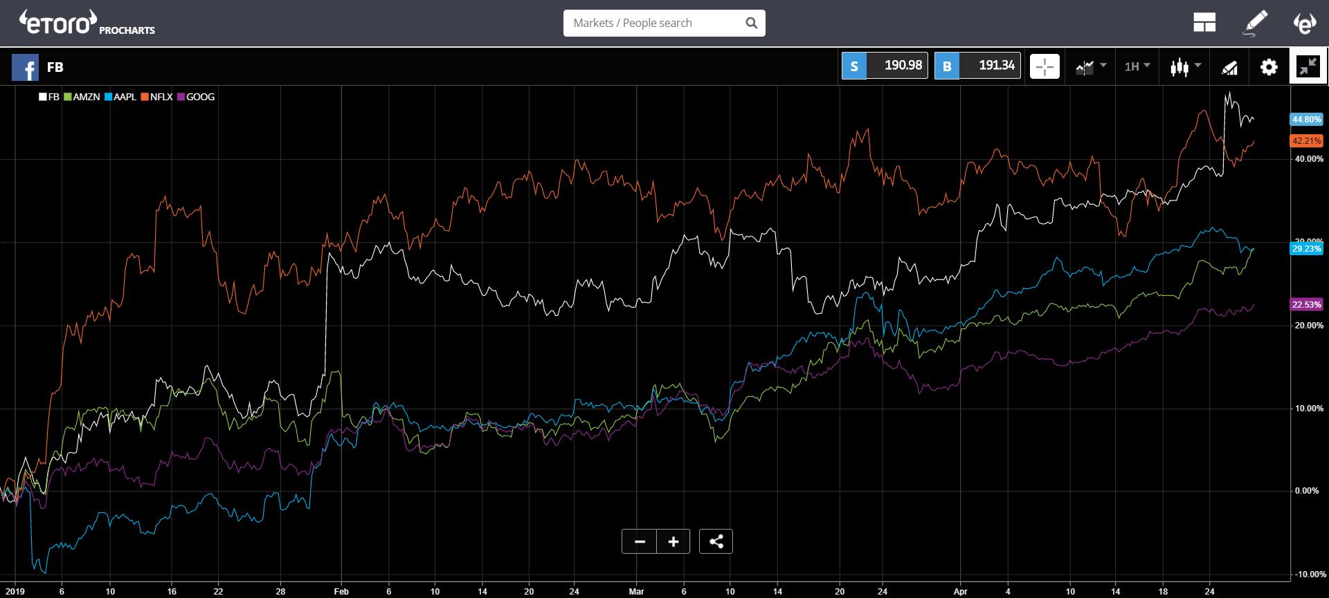 market, cryptocurrency, bitcoin, ethereum, trading, blockchain, crypto