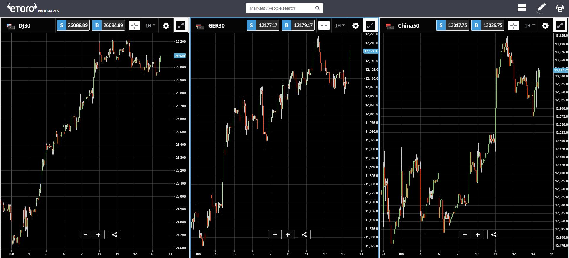bitcoin, market, crypto, blockchain, trading,