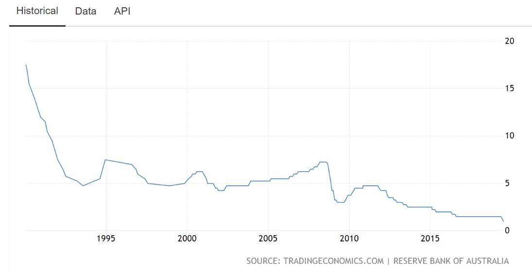 crypto, market, cryptocurrency, bitcoin, blockchain, ethereum, zimbabwe, dollar,
