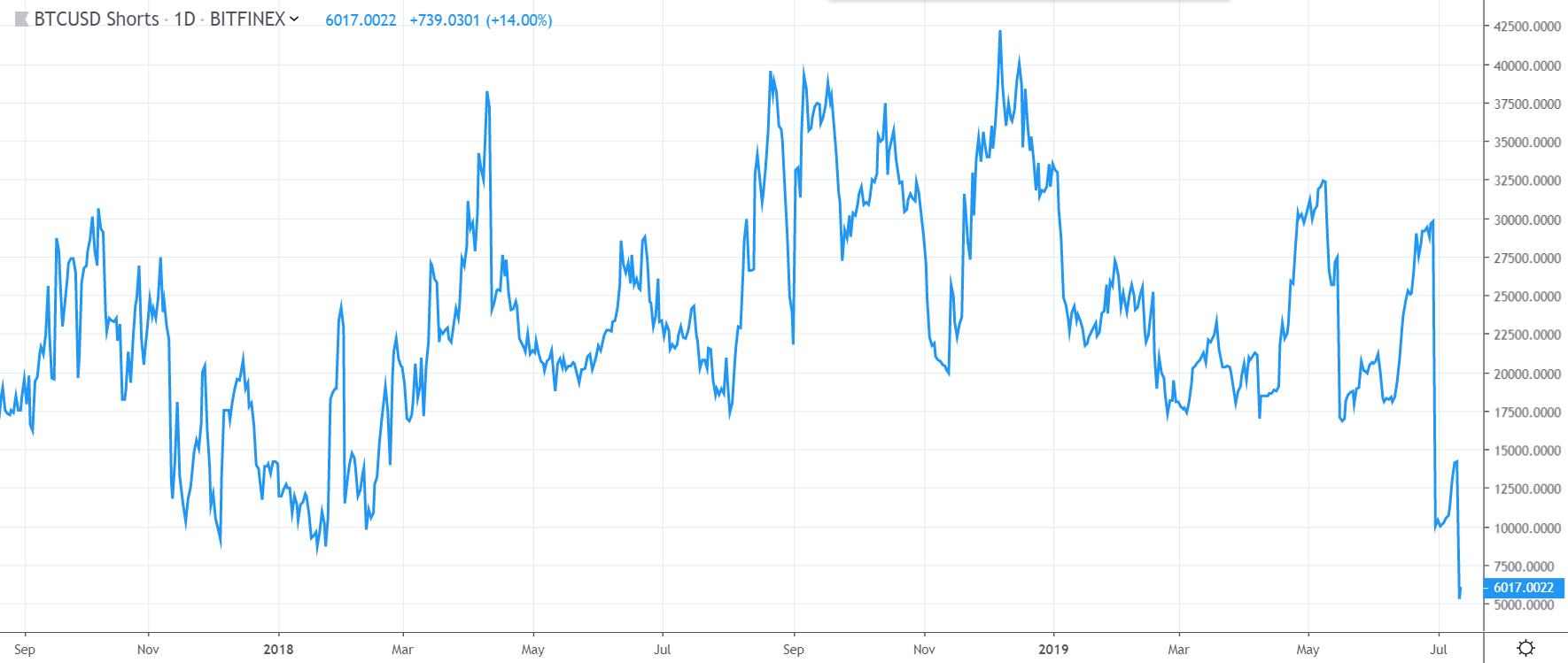 market, cryptocurrency, crypto, bitcoin, blockchain, ethereum, trading, economy