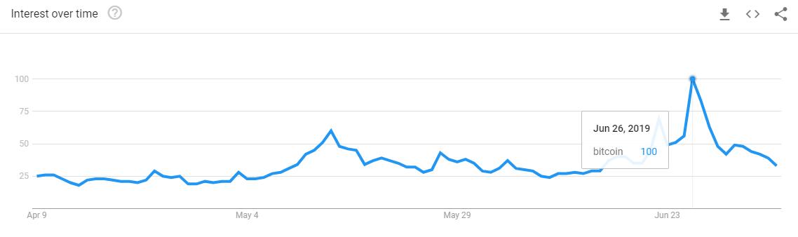 market, cryptocurrency, bitcoin, blockchain, etheruem, trading,