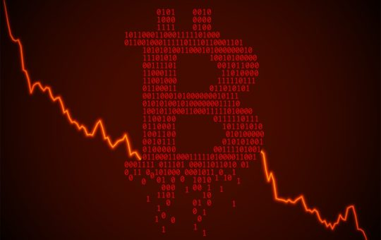 Bitcoin price BTC decline
