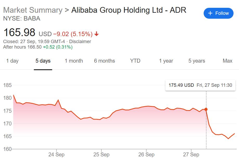 China stocks hit