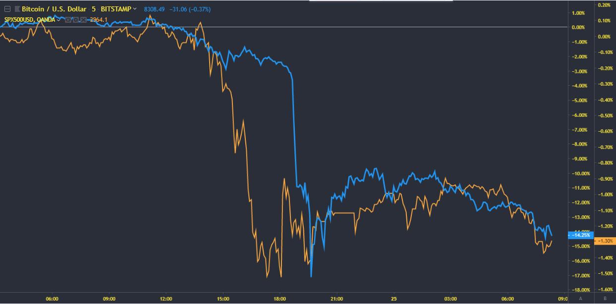 crypto, stock market, bitcoin, trump