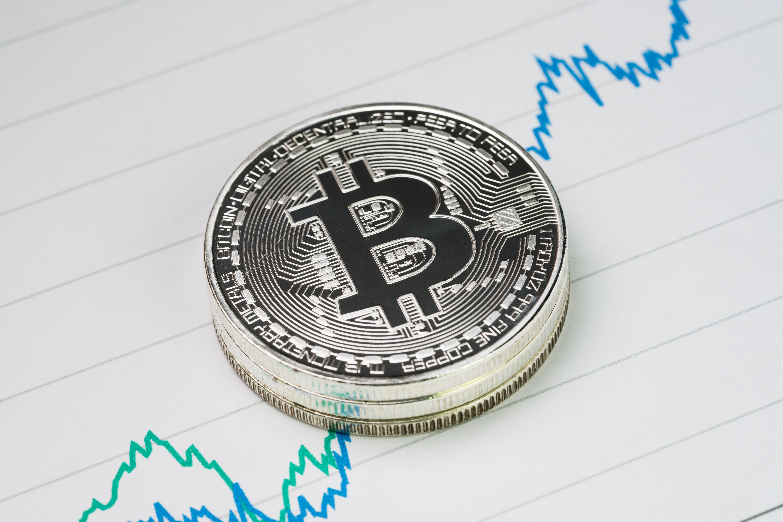 bitcoin price cme futures gap