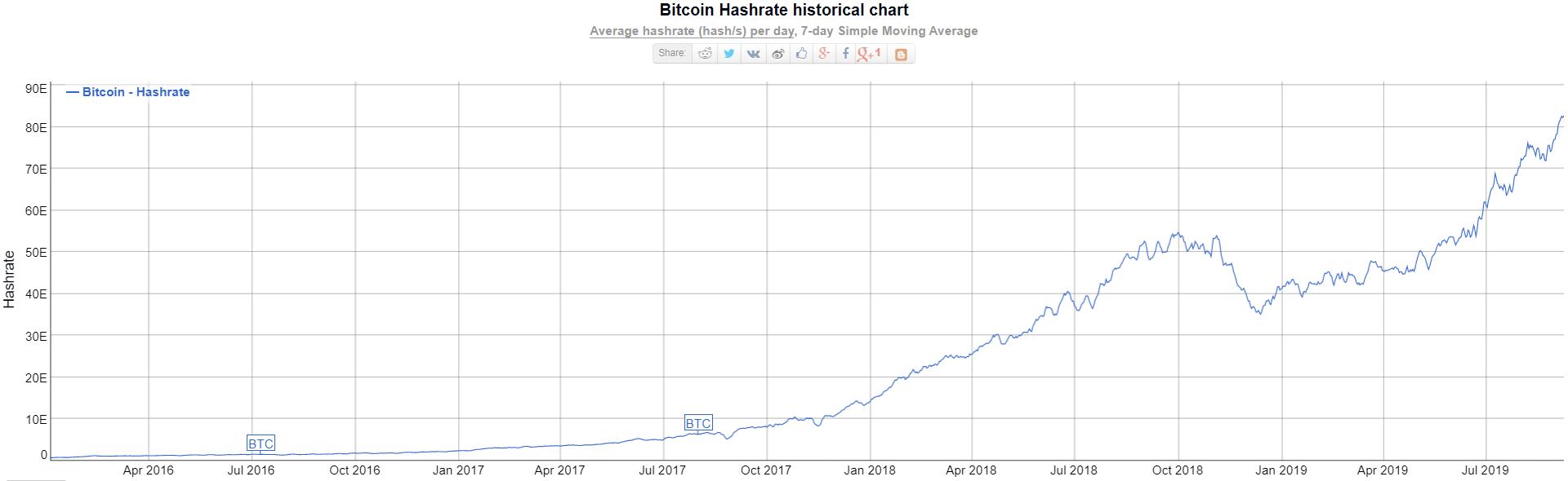 crypto, cryptocurrency, bitcoin, ethereum, blockchain, market, trading
