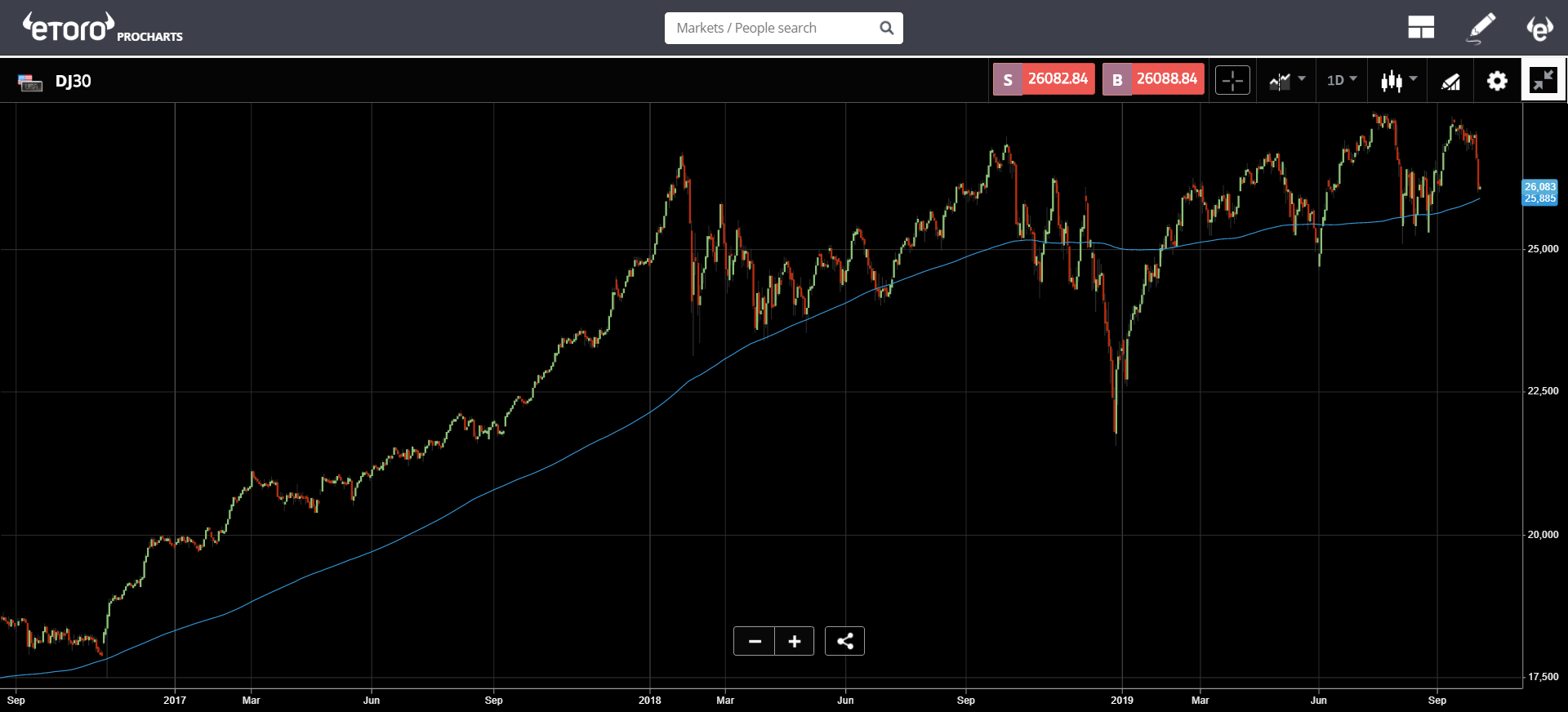 market, cryptocurrency, crypto, bitcoin, blockchain, ethereum, trading, stock, exchange,