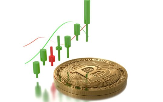 bitcoin price moving average