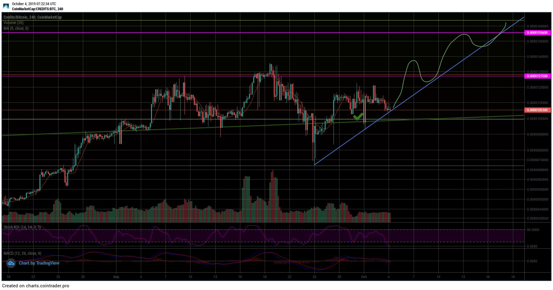 market, cryptocurrency, trading, crypto
