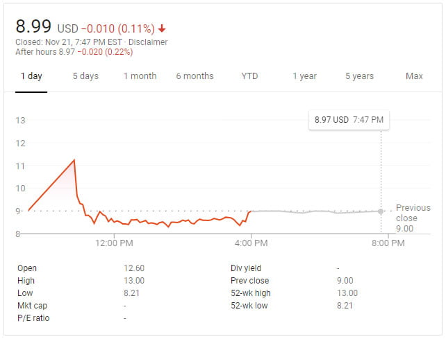 bitcoin mining shares