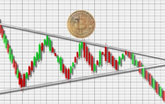 bitcoin price chart pattern bear pennant