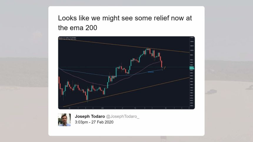 JosephTodaro  tweet 1232924127071072256 860x484 - Bitcoin Price Plunge Stopped Right at 200 EMA, And It Means Recovery is Imminent