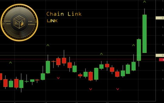 chainlink, bitcoin, crypto, cryptocurrency
