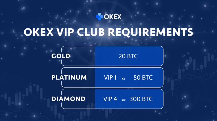 okex vip club