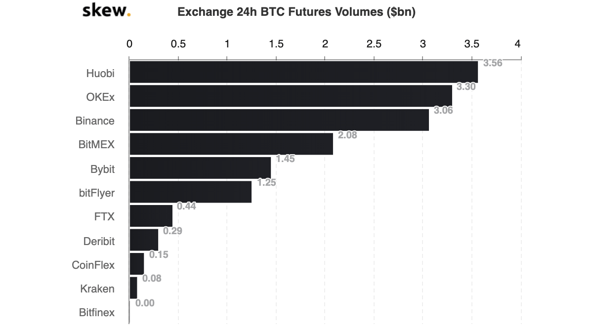 what does one share of bitcoin cost