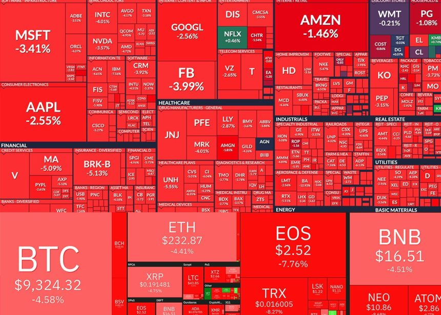 bitcoin market sea of red