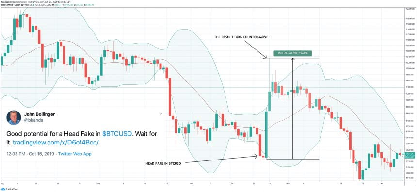 bitcoin bollinger band head fake october 2019