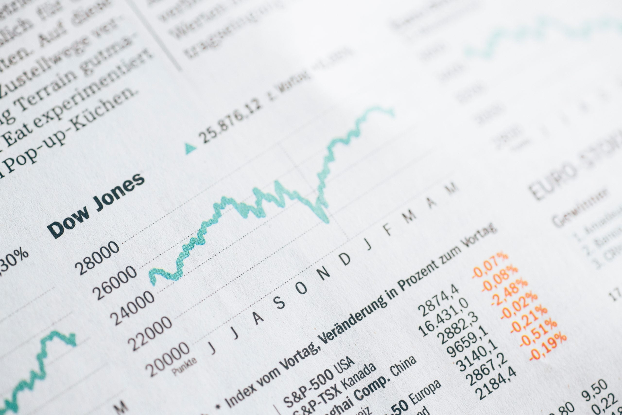bitcoin, btc usd, bitcoin price, bitcoin volatility, xbtusd. btcusdt