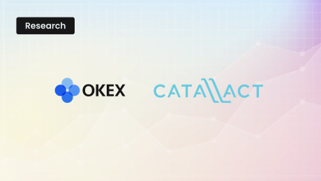 The Year So Far in Bitcoin World and How Investors Behave as Market Swings: An OKEx-Catallact Study