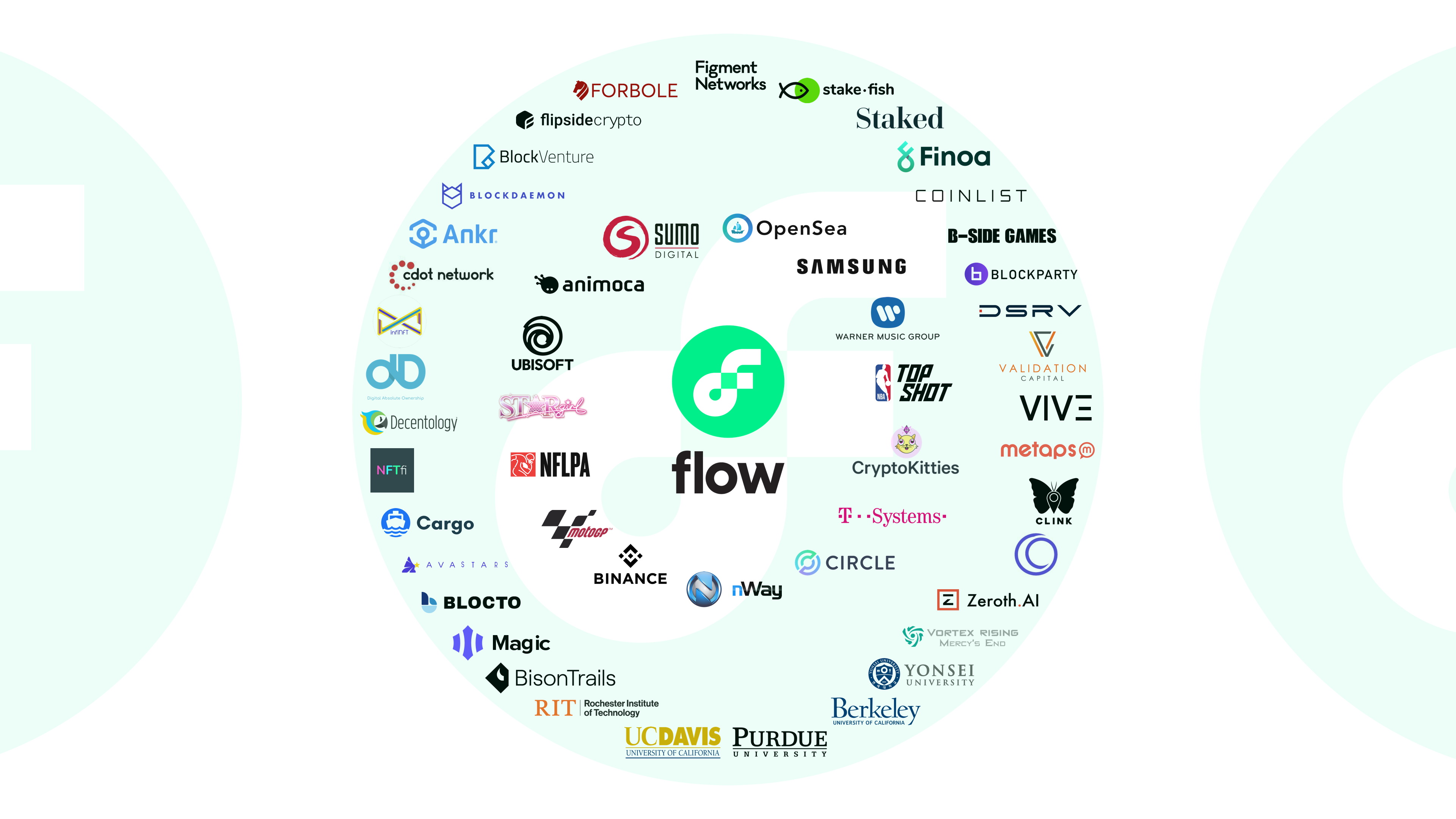 flow blockchain