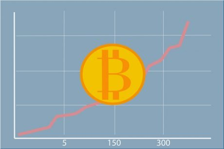 Bitcoin Briefly Breaks $11.9K on Renewed US Stocks Correlation; $12K Next?
