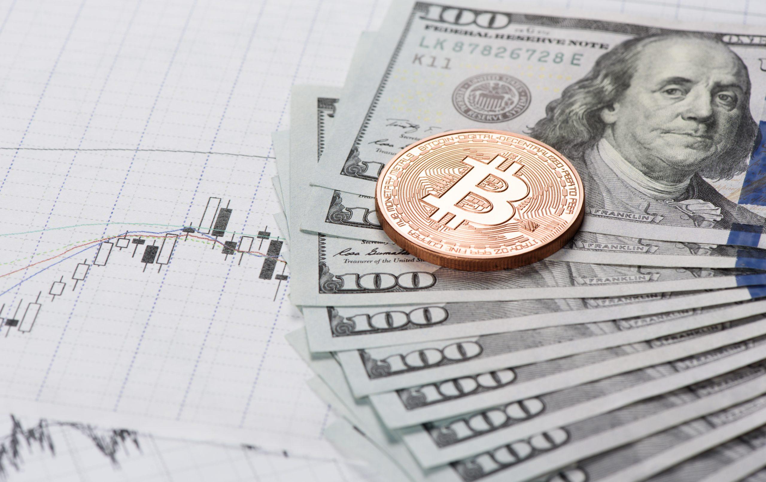 bitcoin 15000