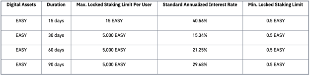 $EASY As ABC: High-Yield Staking Program Launches on Binance Exchange