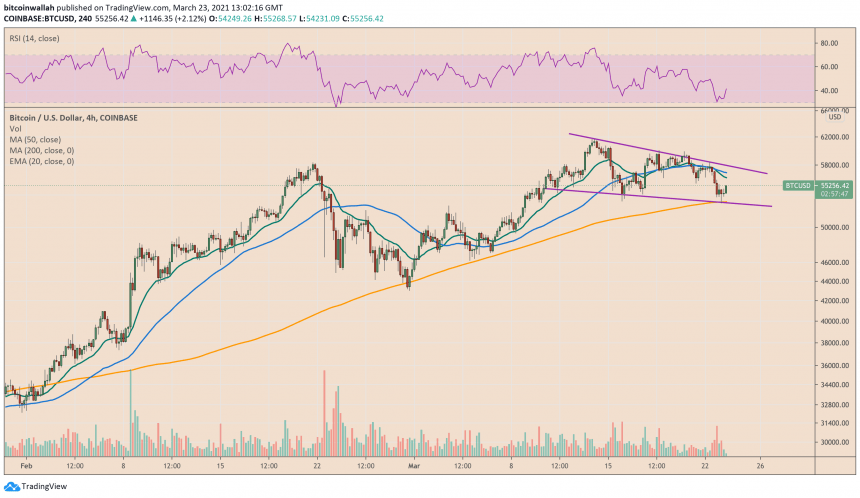 Bitcoin (BTC/USD) Bounces Off 200-MA Support to Retest $57,000