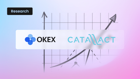 OKEx Insights + Catallact : Bitcoin Market Witness the Growth of Retail Participation as Institutional Investors Continue to Lead