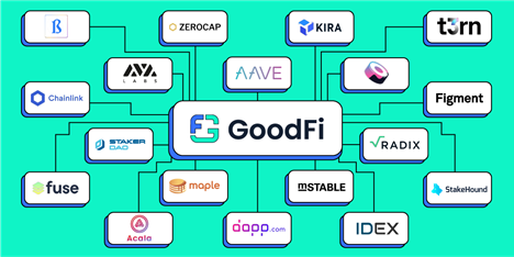 GoodFi Advisory Board Attracts 22 Executives from Chainlink, Aave, Radix, mStable and Other Leading DeFi Projects