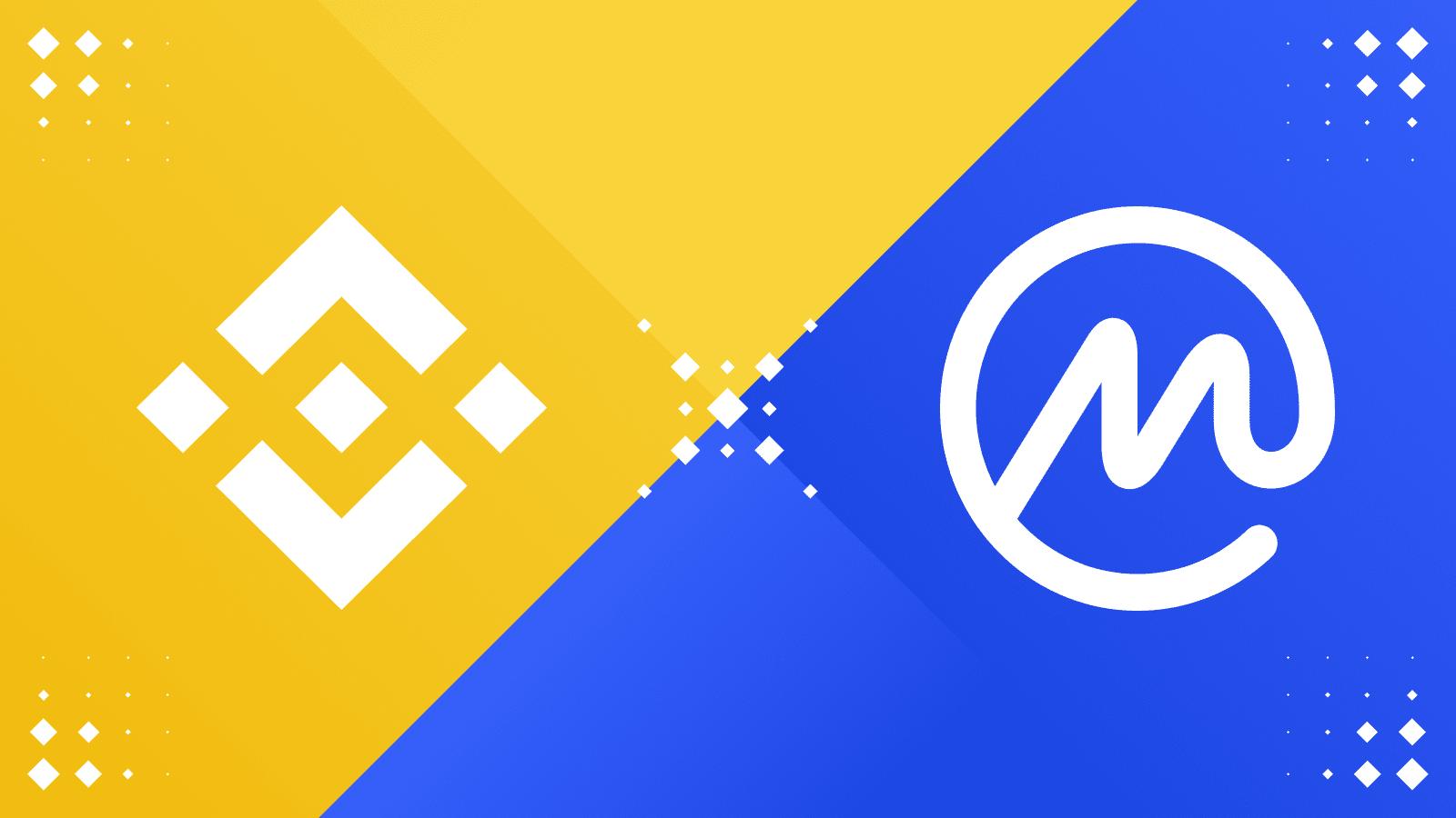 CoinMarketCap Adds Token Swap Feature Through Uniswap Integration