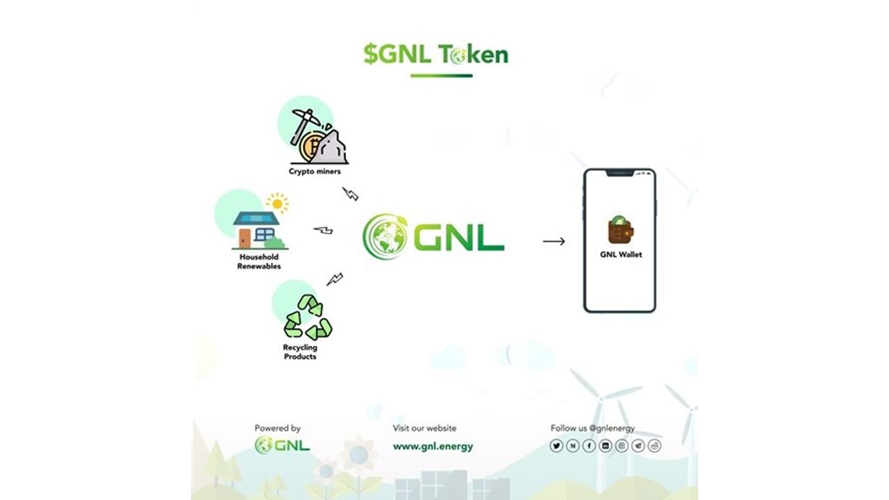 GNL Energy