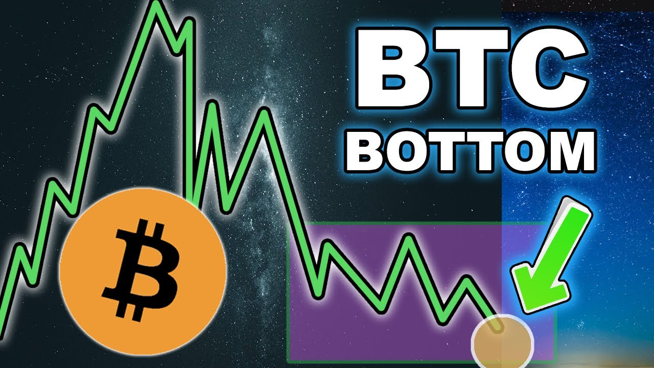 Analyst Puts Bitcoin Bottom At ,000, Here's Why